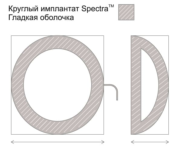 Двухкамерный круглый имплантат Mentor Spectra с регулируемым объемом и гладкой оболочкой
