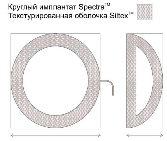 (RU) Двухкамерный круглый имплантат Mentor Spectra с регулируемым объемом и текстурированной оболочкой Siltex®